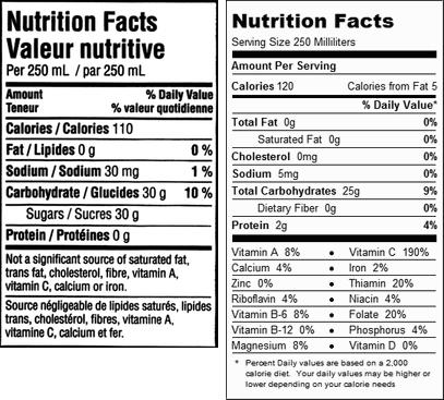 Coke Can Nutrition Facts | www.pixshark.com - Images ...